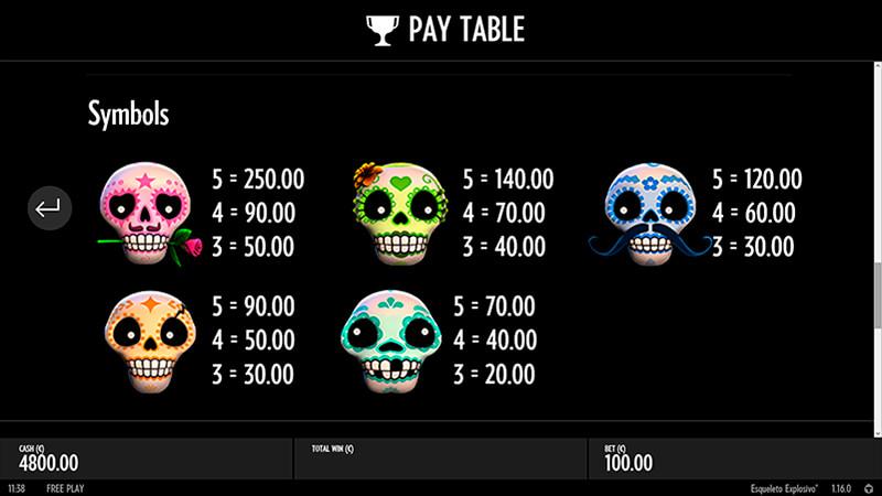 Изображение игрового автомата Esqueleto Explosivo 3