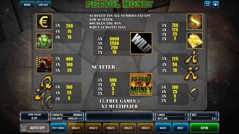 Изображение игрового автомата Petrol Money 3